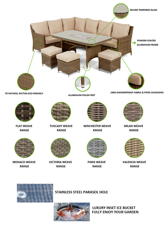 Rattan Furniture Buying Guides